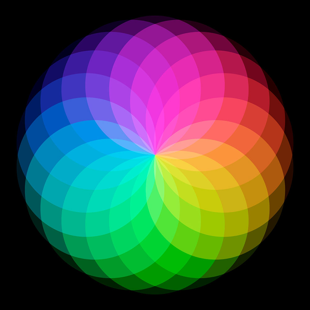 Color gamut ratings - Gamut